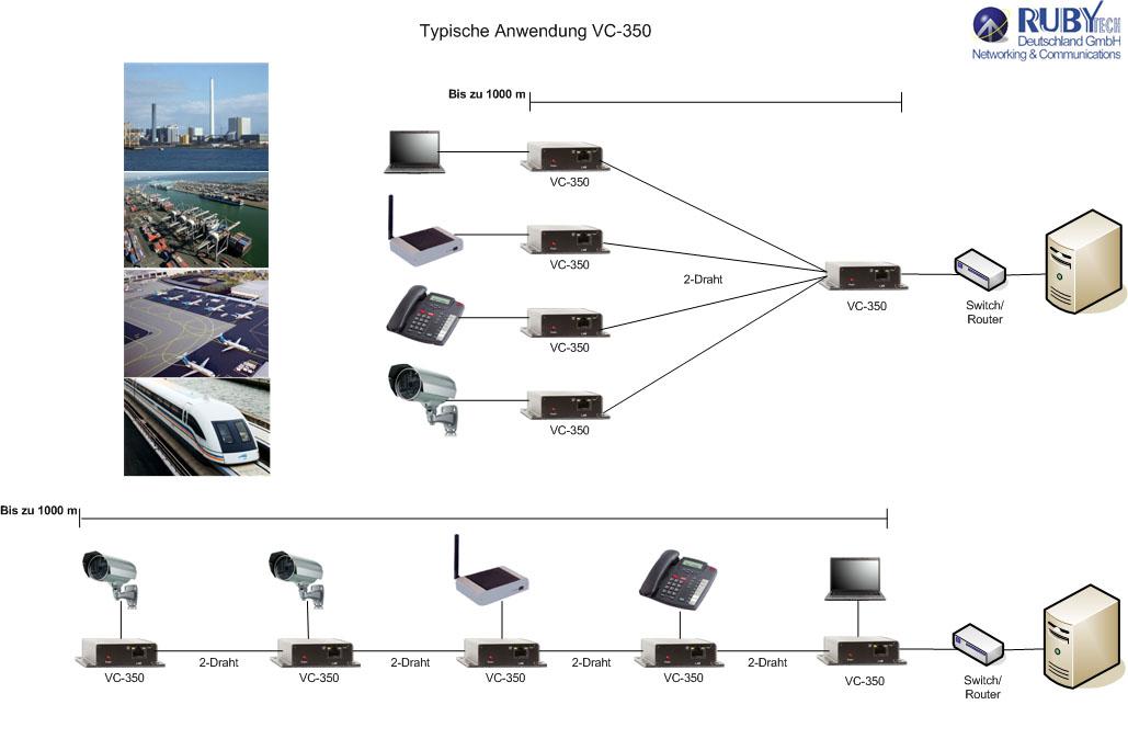 RubyTech Ethernet Extender bis 1 km, einzeln, installationsfertig ...